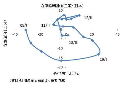 20131015図5