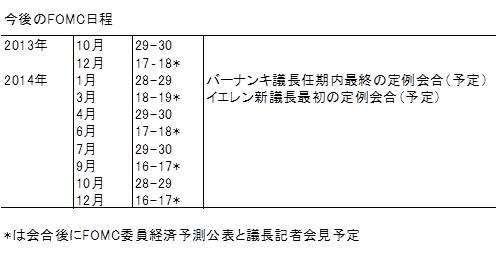 20131020表3