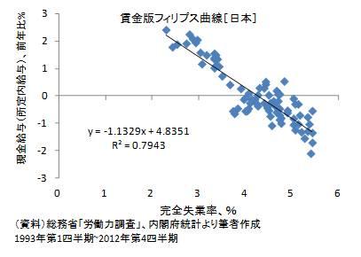 20131027図3