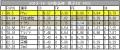 13-14GPS⑤仏 男子FS PCS