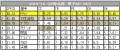 13-14GP⑤仏 男子SP PCS