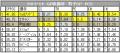 2013-14-6-SP-PCS