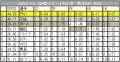 2013-14GPS②加 男子SPのPCS