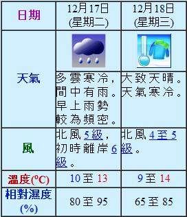 20131218HKW.jpg