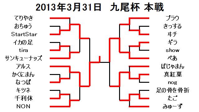 2013年3月31日九尾杯本戦