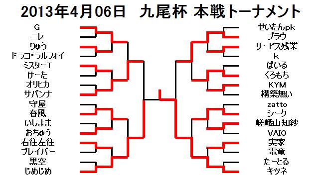2013年4月06日九尾杯本戦トーナメント