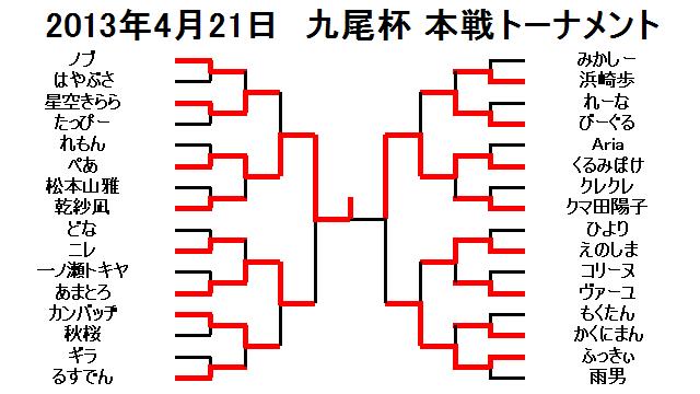 2013年4月21日九尾杯本戦トーナメント