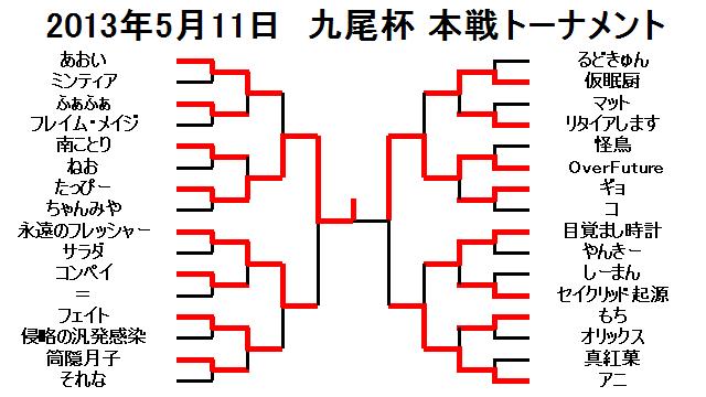 2013年5月11日九尾杯本戦トーナメント