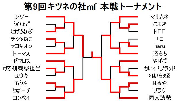 2013年5月17日第9回キツネの社mf本戦トーナメント