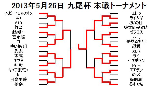 2013年5月26日九尾杯本戦トーナメント