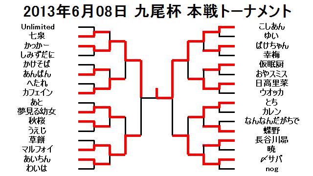 2013年6月08日九尾杯本戦トーナメント