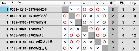 第23回キツネの社神舞奉納祭予選Gブロック
