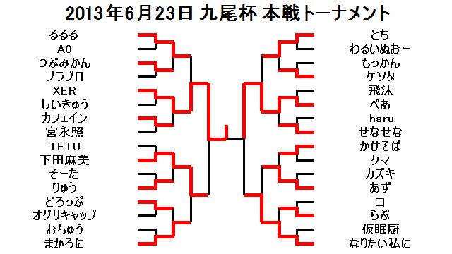 2013年6月23日九尾杯本戦トーナメント