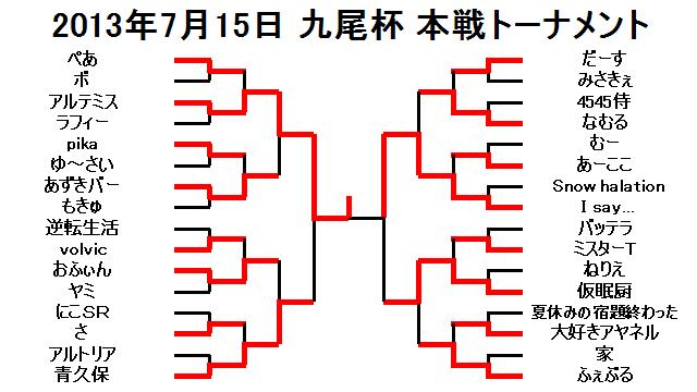 2013年7月15日九尾杯本戦トーナメント