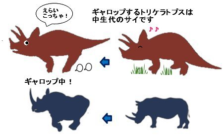 ギャロップするトリケラトプスは中生代のサイです