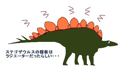 ステゴザウルスのラジエーター