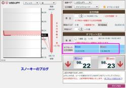 オフセット注文手数料米ドル円