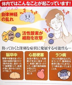 疲れは危険な病気の原因に