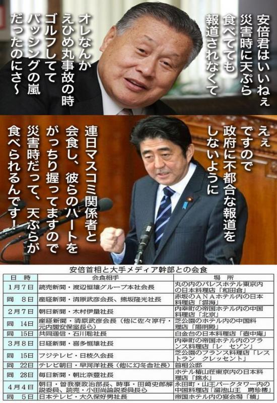 緊急事態なのに高級料亭で天ぷらを食べる安倍総理に物議