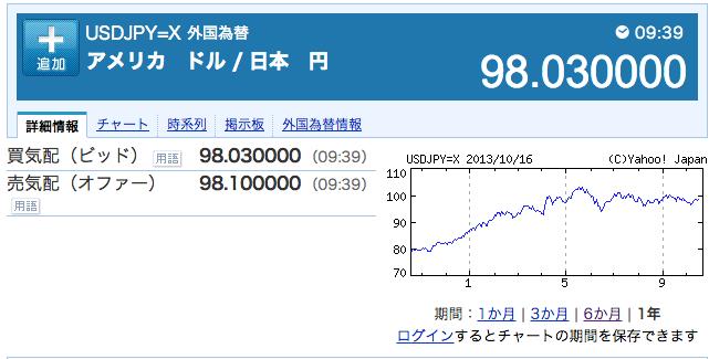 1018為替
