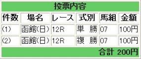20130811ゴールウェイ