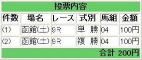 20130824フィールドメジャー