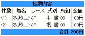 20130824カーステンボッシュ