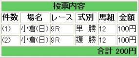 20130825タムロトップステイ
