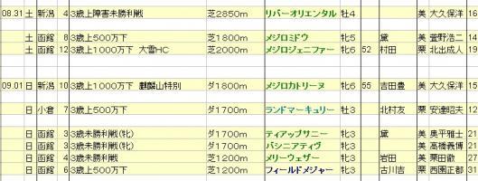 201308310901想定