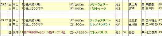 2013092122想定