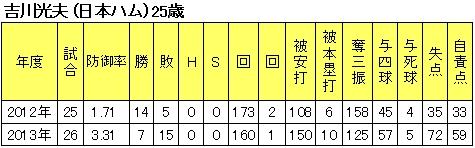 20131229DATA17.jpg