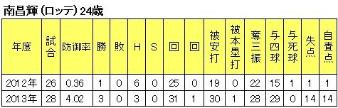 20131229DATA18.jpg