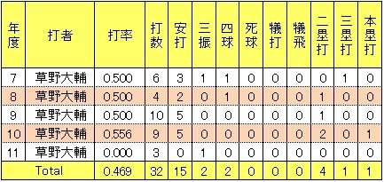 20140103DATA3.jpg