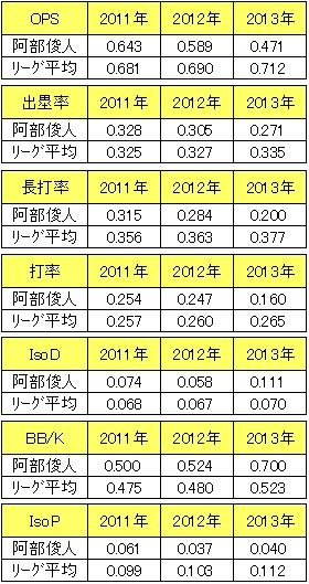 20140106DATA5.jpg