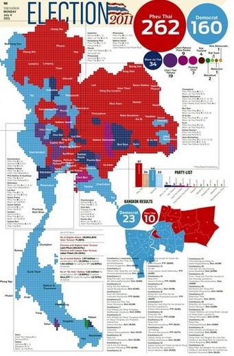 2014-1-14タイのタクシン派と反タクシン派分布2011