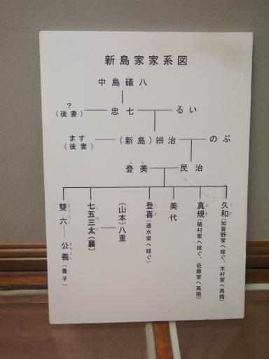 20130721・群馬2-15・中