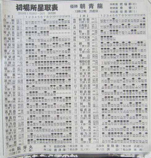 20130914・大相撲01-01