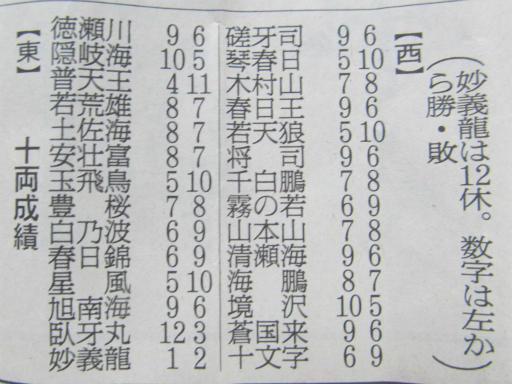 20130914・大相撲01-02