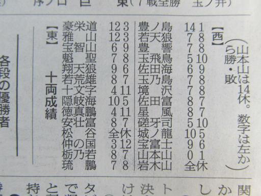 20130914・大相撲02-02