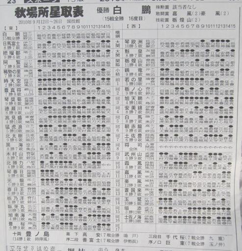20130914・大相撲02-01