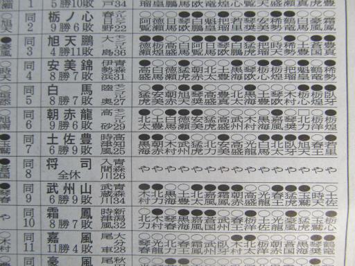 20130914・大相撲02-07