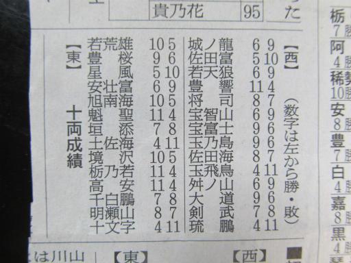 20130914・大相撲03-02