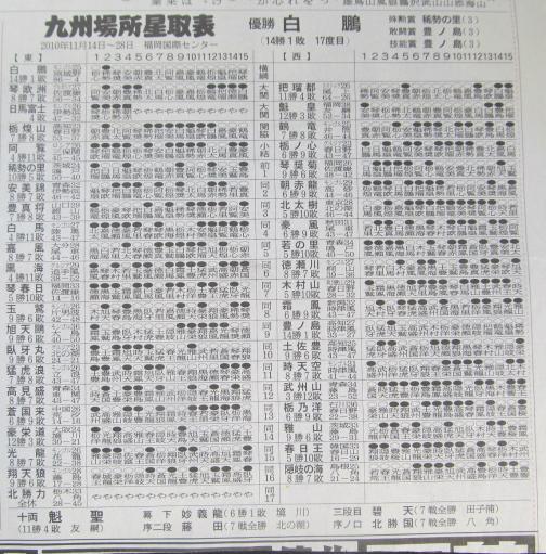 20130914・大相撲03-01
