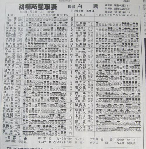 20130914・大相撲04-01
