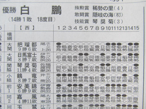 20130914・大相撲04-06