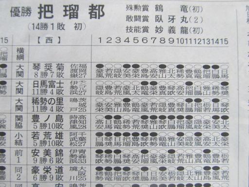 20130914・大相撲05-06