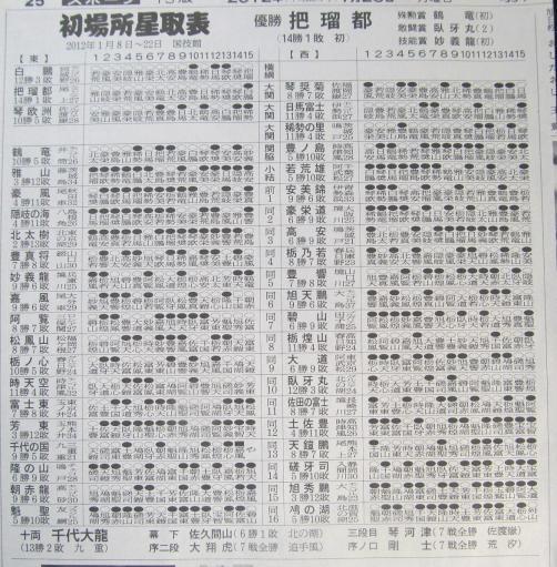 20130914・大相撲05-01