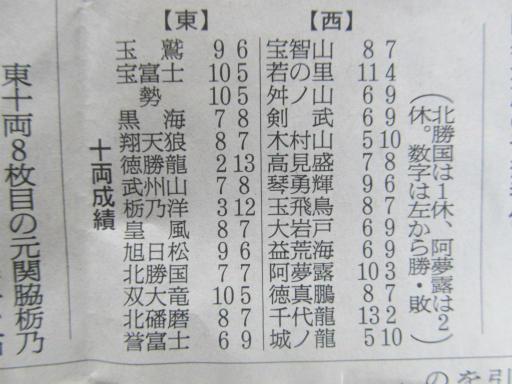 20130914・大相撲05-02