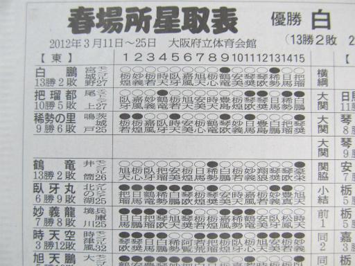 20130914・大相撲13-01