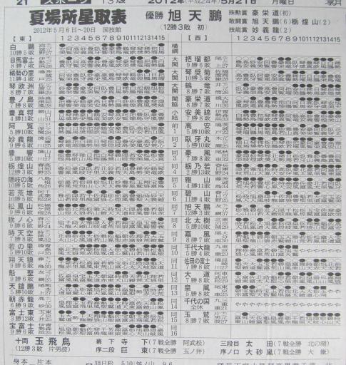 20130914・大相撲06-01